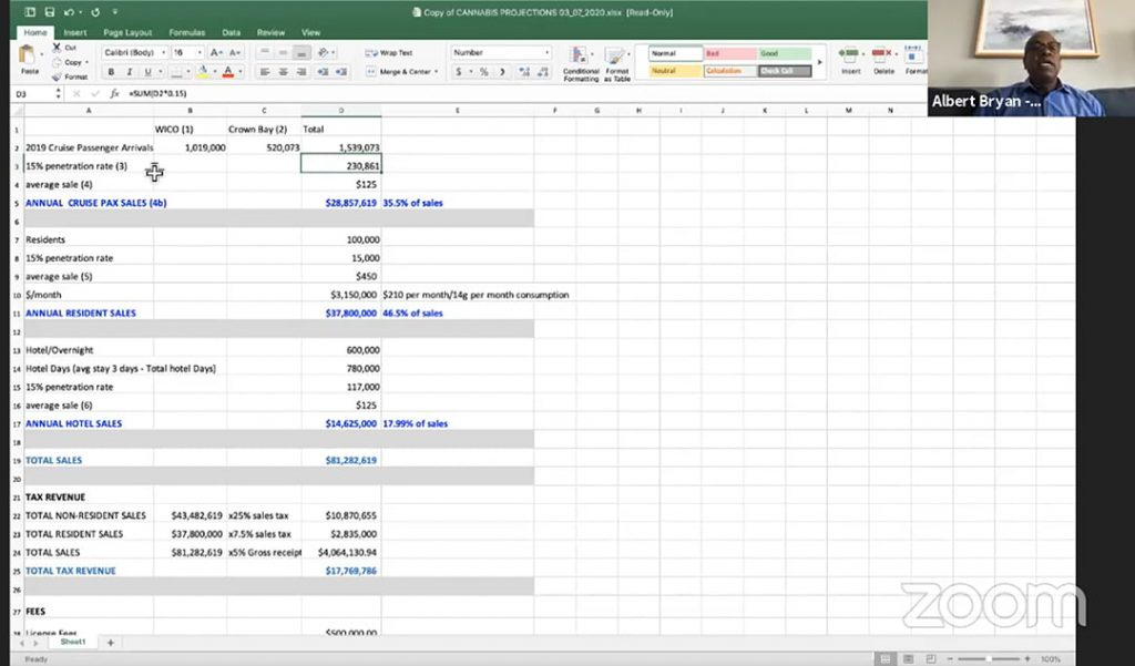 Spreadsheet Showing Cannabis Projections of USVI Tax Revenue, Slide 1