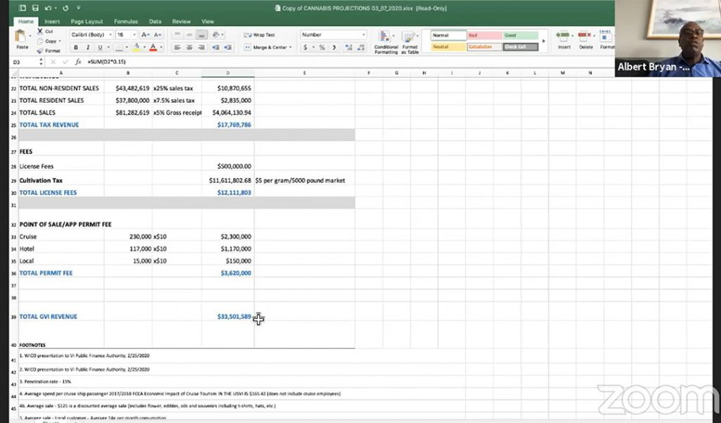 Spreadsheet Showing Cannabis Projections of USVI Tax Revenue, Slide 2
